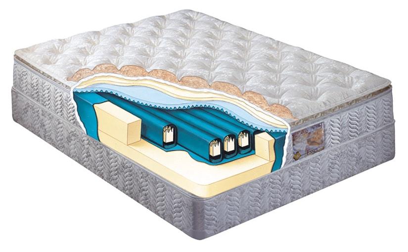 Su Yatağı